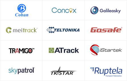 GPS tracker brands