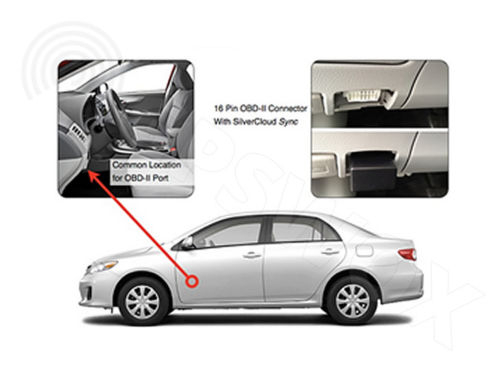 OBDii GPS tracking device